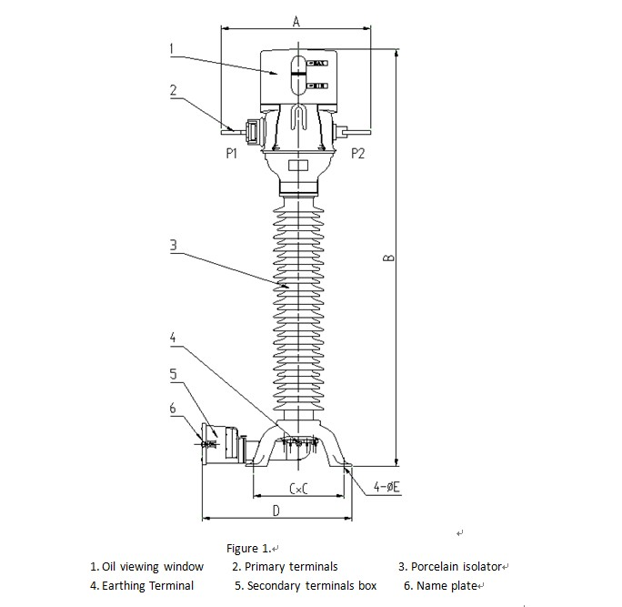 The demonstration of the oil immersed current transformer