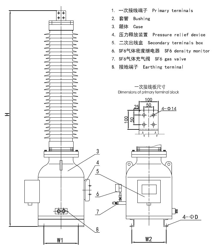 The demonstration of the ivt transformer
