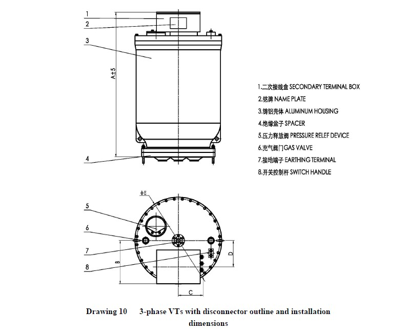 The demonstration of  the high voltage current transformer